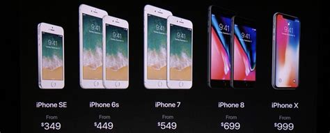 Apple iPhone series price list from the cheapest SE to the
